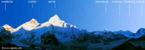 Mt. Everest (8448m) range from Kalapathar